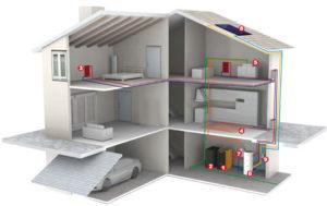 casa caldaie pellet 300x189 - casa-caldaie-pellet - ThermoIgienica s.r.l.